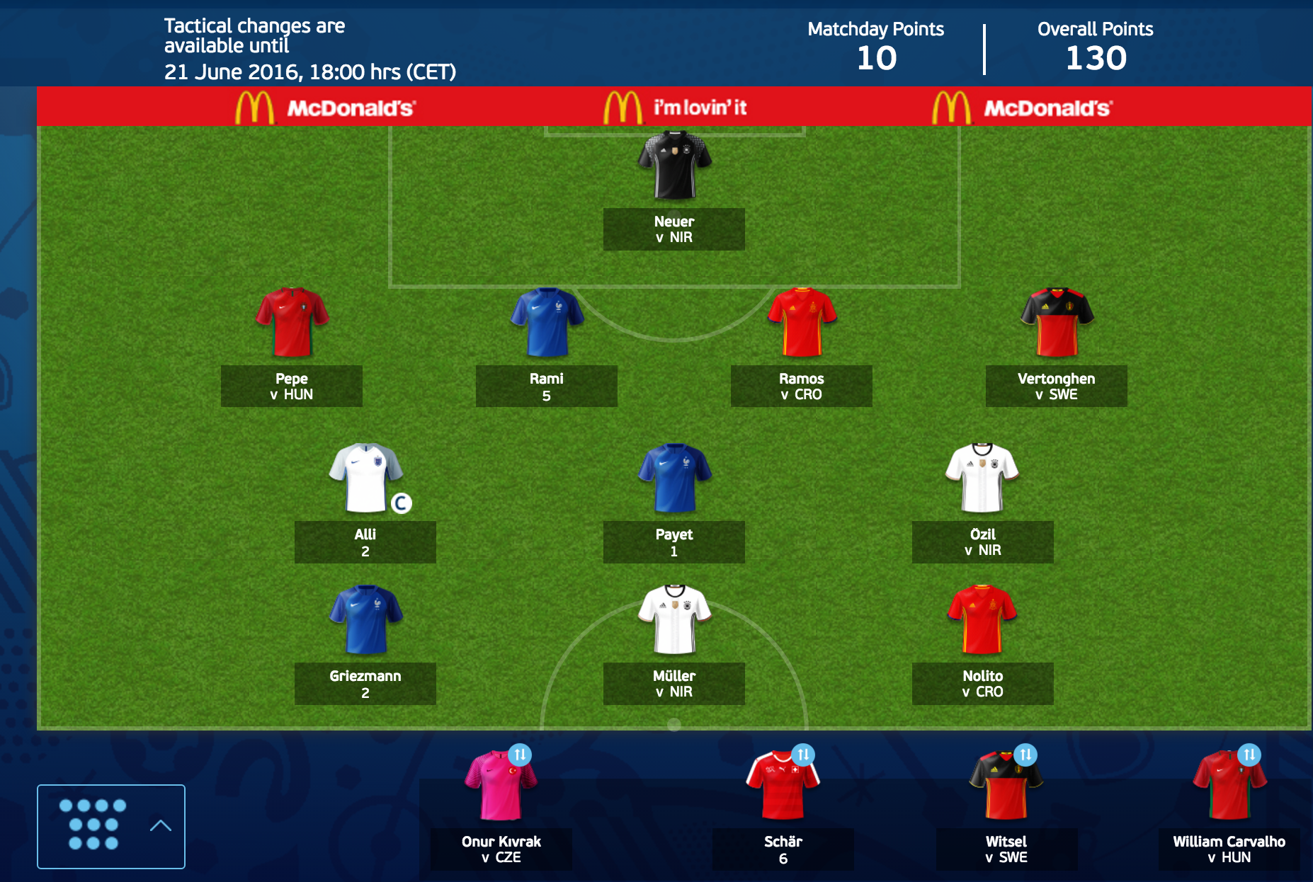 Team of Euro 2016 Fantasy Scout