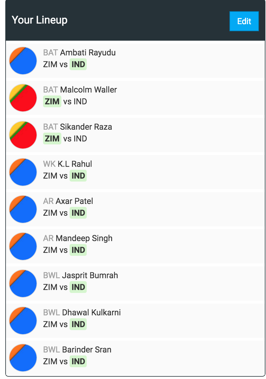 Team for Zimbabwe vs India 3rd T20