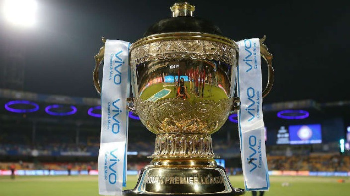 List of Retained Players in IPL 2019