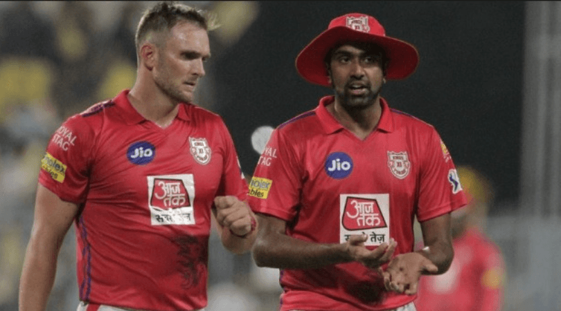 KXIP Predicted Playing 11 vs RR