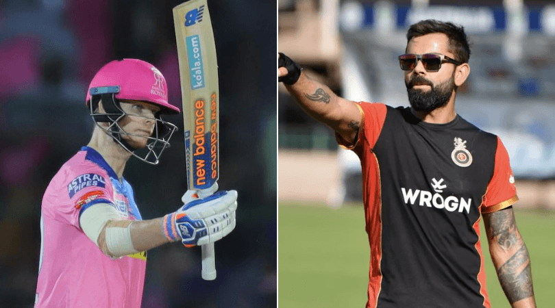 RCB vs RR Head to Head Records and Stats