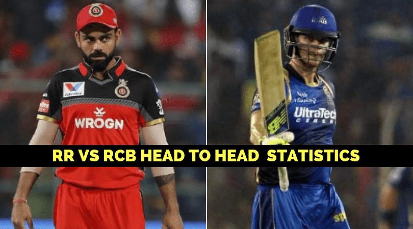 RR vs RCB Head-to-Head statistics | IPL 2019