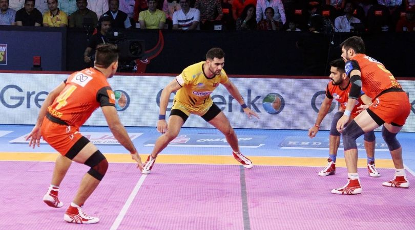 Pro Kabaddi 2019 Team Squads : PKL 2019 Squads and Player List for all Teams