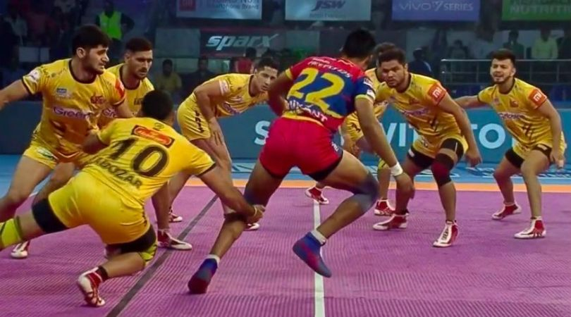 Telugu Titans Team Players 2019 : Full Squad, Key Players, Playing 7 And Schedule | Pro Kabaddi 2019