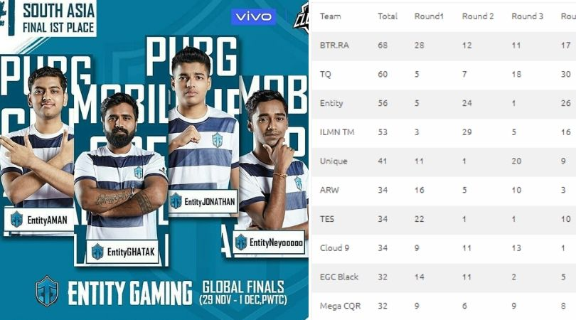 PMCO Day 2 Standings, Points Table and Schedule : PMCO 2019 Global Finals Live Result