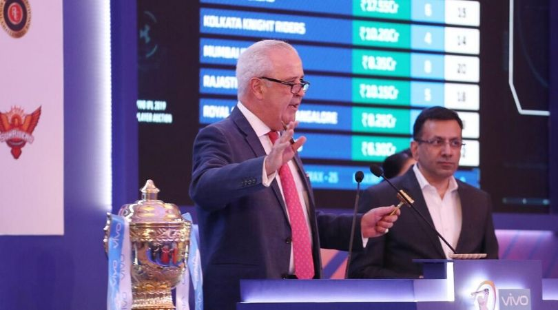 IPL Auction 2020 Live: List of All Players with Price