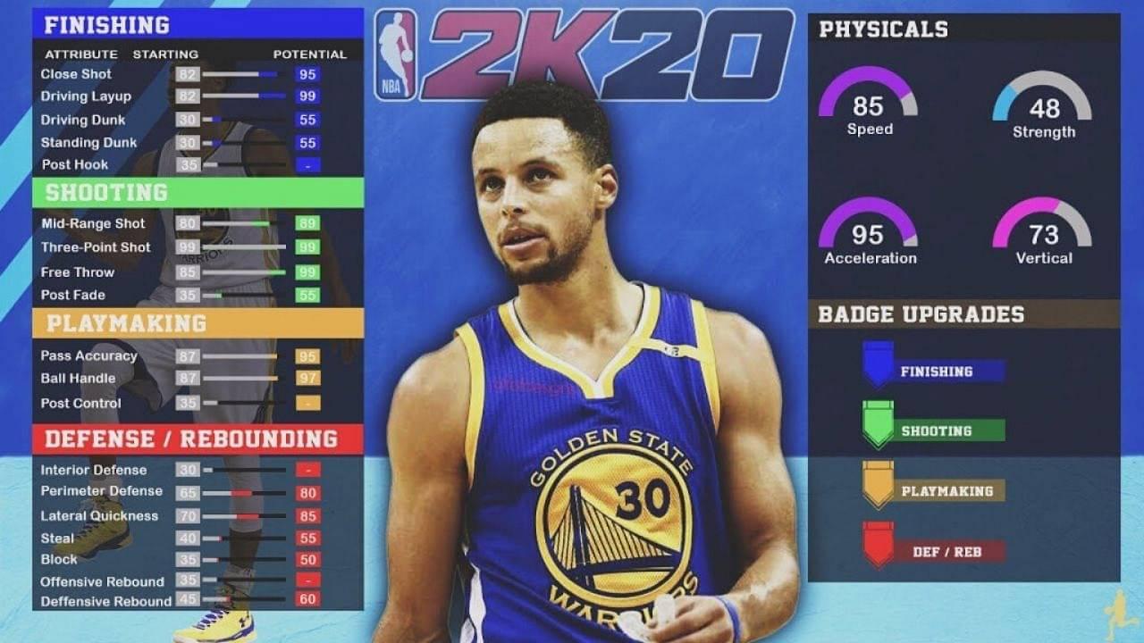 NBA 2k20 shooting tips