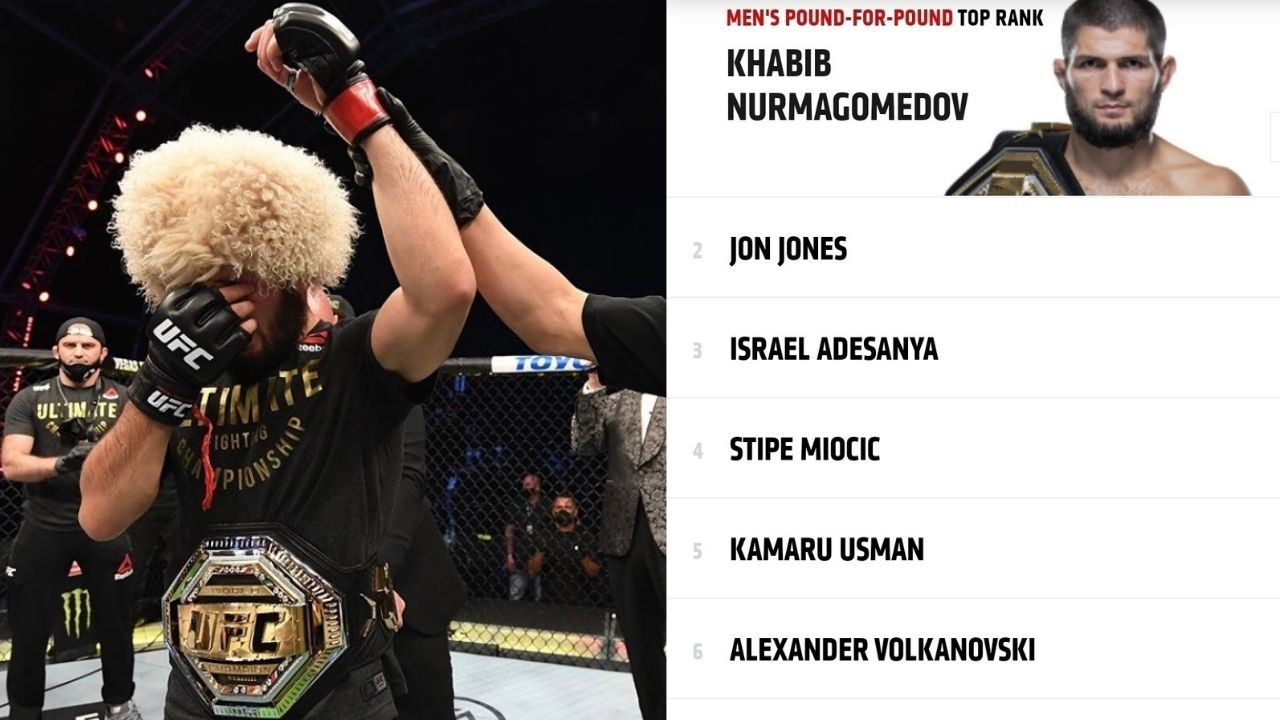 UFC News: Khabib Nurmagomedov Officially Becomes The No.1 Pound-For-Pound Fighter in UFC