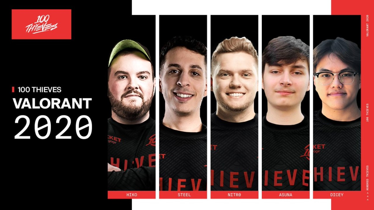 """You'll be in a bigger s****storm than we are"": 100Thieves Valorant Team fined after Frost had the Ping Issues with Riot"