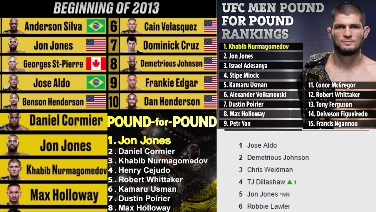 UFC Pound-For-Pound Rankings: All You Need To Know About The P4P Ranking System