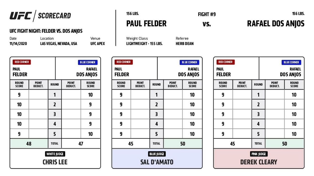 UFC Judge Chris Lee Under Fire For Exhibiting 48-47 Score in Favour Of Paul Felder At UFC Vegas 14